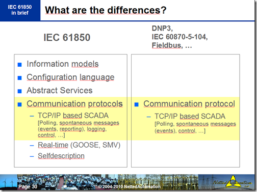 Iec 104 protocol pdf writer